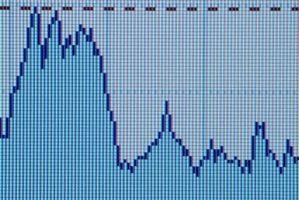 Come caricare un grafico di Google Finance con una scala temporale più lungo