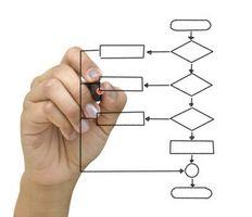 Come fare un diagramma di flusso in Google Drive