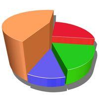 Come modificare i dati del grafico in PowerPoint 2007