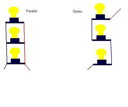 Come costruire un circuito per le lampadine