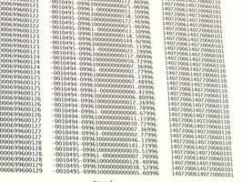 Come convertire una data numerico in SQL