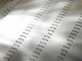 Come scrivere formule percentuali in Excel