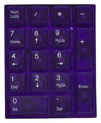 Come fare croci con la tastiera