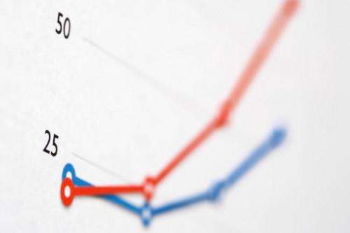 Come creare i numeri di una curva di crescita esponenziale come una funzione PHP