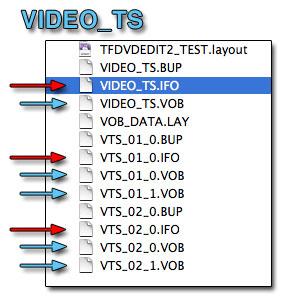 Come masterizzare VIDEO_TS file su DVD