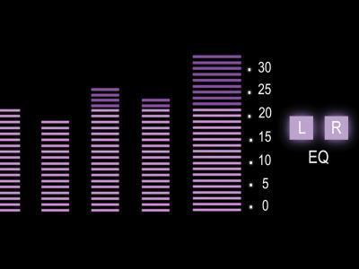 Come comprimere in Adobe per una traccia