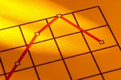 Come eseguire un grafico a dispersione in Excel utilizzando due variabili