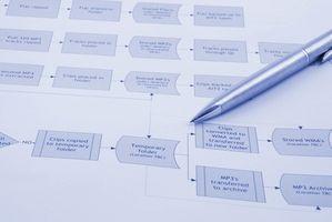 Come creare un Visual Logic diagramma di flusso