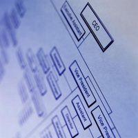 La differenza tra una mappa del sito e struttura gerarchica