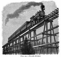Come creare una locomotiva GMAX