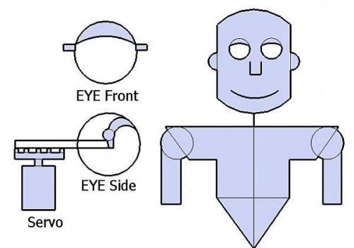 Come costruire Robot per principianti