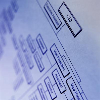 Come fare i diagrammi di flusso OpenOffice Writer