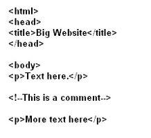 Come includere commenti nel codice HTML Sito