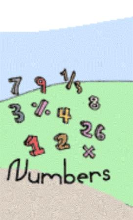 Come usare la matematica è Fun.com