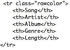 Come creare alternata colori di sfondo nelle righe della tabella con i CSS