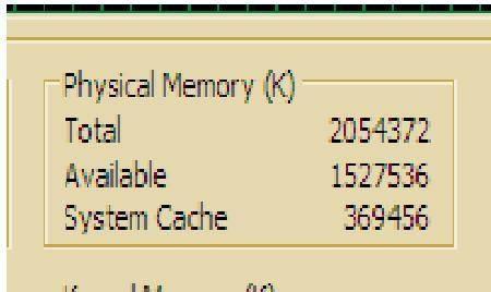 Come capire quanto RAM viene lasciato spazio su un computer