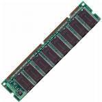 Come funziona SDRAM funziona?