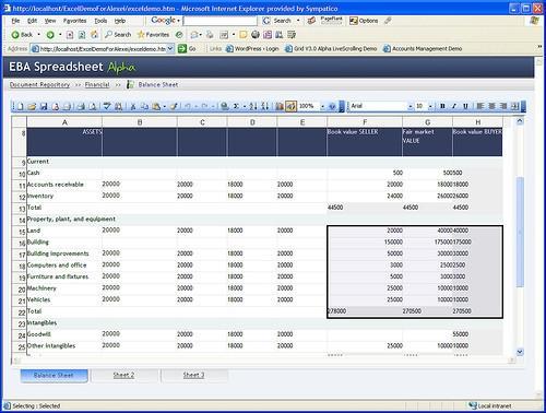 Come sono i fogli di calcolo e database relazionali simili?
