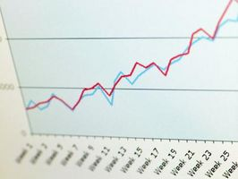 Come calcolare i valori per un grafico PHP Linea