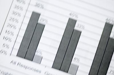 Come spostare le informazioni alla asse Y in Excel