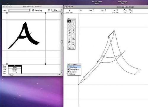 Come fare font su un Mac