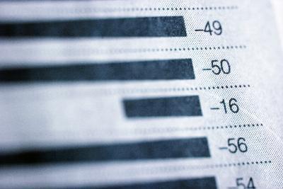 Che cosa fa un grafico a barre in Excel Stato?