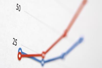 Come rappresentano più punti di dati in MATLAB
