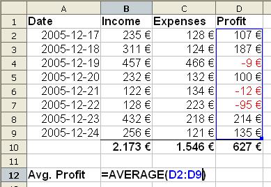 Usi di Microsoft Excel Formule