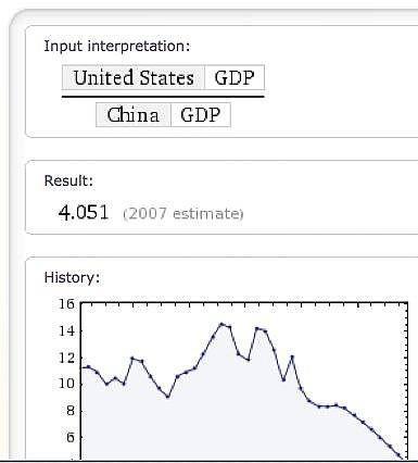 Come utilizzare Wolfram Alpha