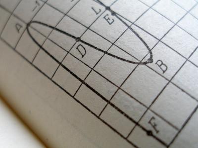 Come creare un documento di grafico
