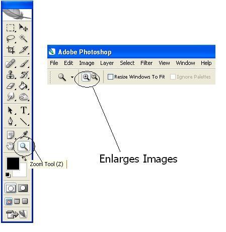 Come fare ciglia finte in Adobe Photoshop