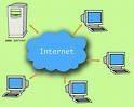 Come funziona un computer rete domestica?
