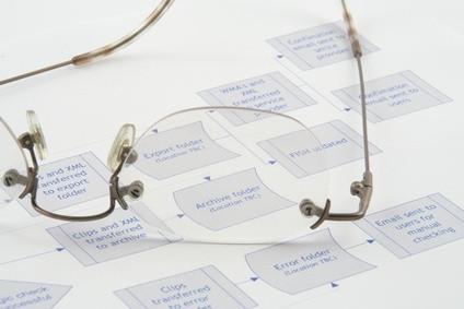 Come convertire i codici pseudo a diagrammi di flusso