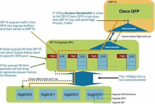 A proposito di frame Ethernet