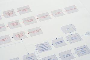 Come creare un diagramma di flusso in MS Word