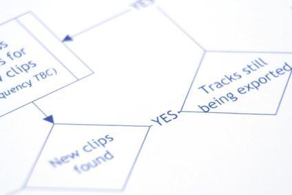 Come creare diagrammi di flusso per un sistema informativo contabile