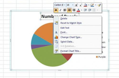 Come fare grafici a torta in Excel