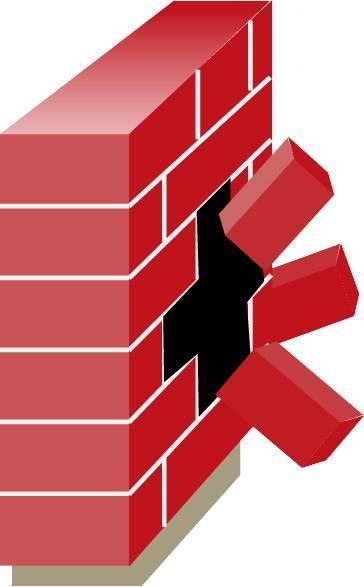 Come modificare le impostazioni del firewall