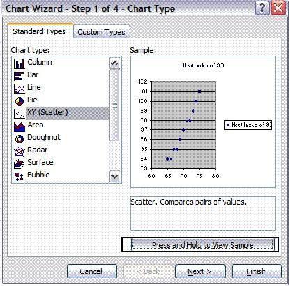 Come creare grafici a dispersione