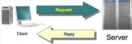 Come costruire un computer Client Server