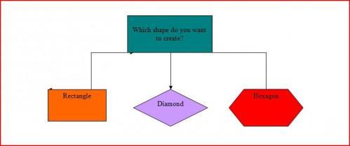 Come fare un diagramma di flusso in Word 2003