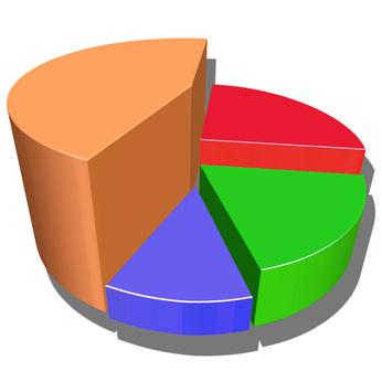 Come creare un grafico denaro utilizzando Microsoft Excel 2003