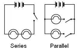 Come costruire un circuito con lampadine