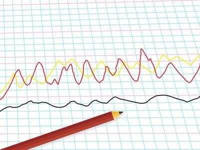Come grafico con una calcolatrice virtuale