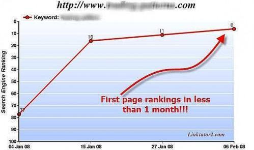 Come ottenere un Top Ten dei motori di ricerca Classifica Utilizzando parole chiave lunga coda
