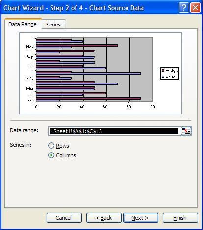 Come fare un grafico a barre utilizzando Microsoft Excel 2003
