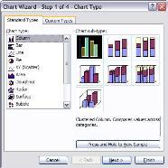 Come utilizzare Microsoft Excel come strumento per l'interpretazione dei dati