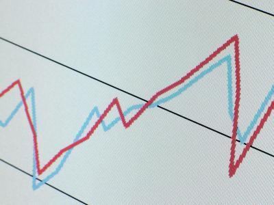 Come fare un grafico per tracciare su un asse primario in Excel