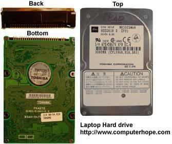 Come sostituire i perni su un computer portatile disco rigido