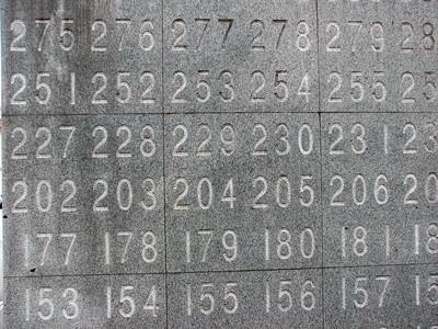 Come partecipare 17 cifre in Microsoft Excel 2003